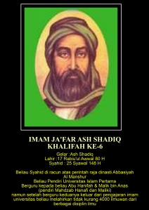 6. Imam Ja'far Ash Shadiq