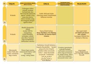 Idiologi wahabi 10