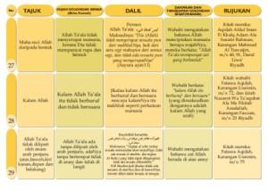 Idiologi wahabi 11