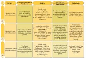Idiologi wahabi 13