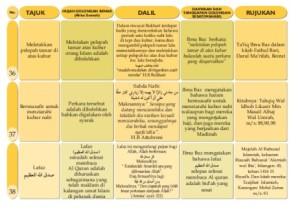 Idiologi wahabi 14