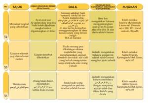 Idiologi wahabi 20