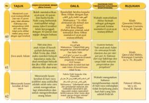 Idiologi wahabi 22