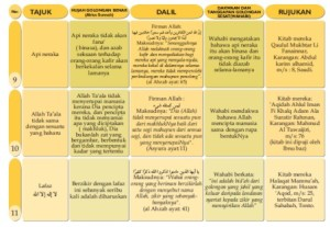 Idiologi wahabi 5