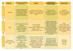 Idiologi wahabi 7