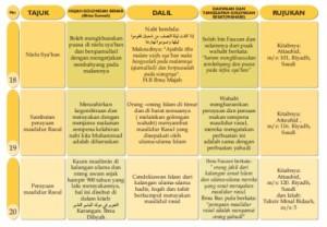 Idiologi wahabi 8