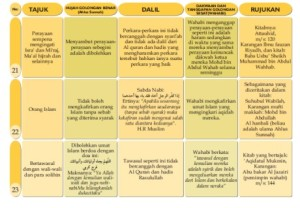 Idiologi wahabi 9